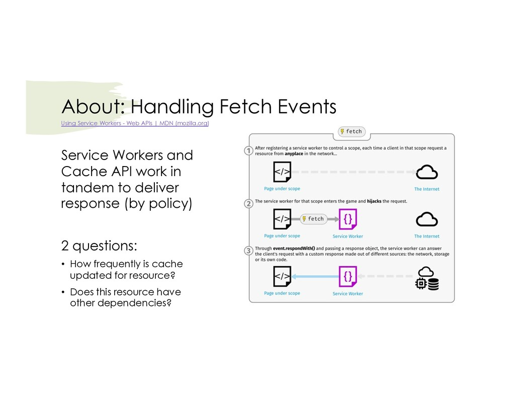 About: Handling Fetch Events Service Workers an...