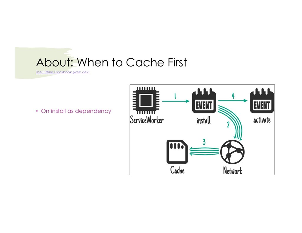 About: When to Cache First • On install as depe...