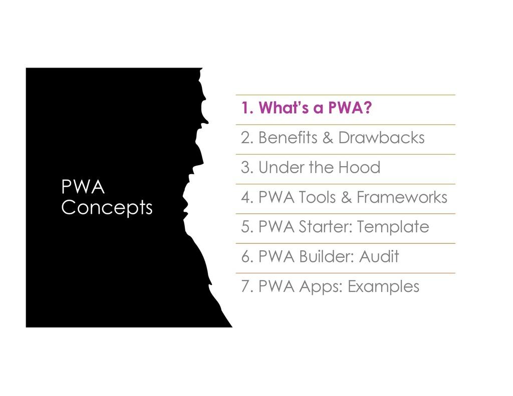 PWA Concepts 1. What's a PWA? 2. Benefits & Dra...