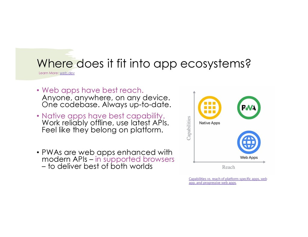 Where does it fit into app ecosystems? • Web ap...