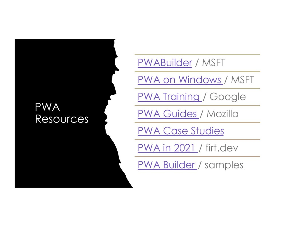 PWA Resources PWABuilder / MSFT PWA on Windows ...