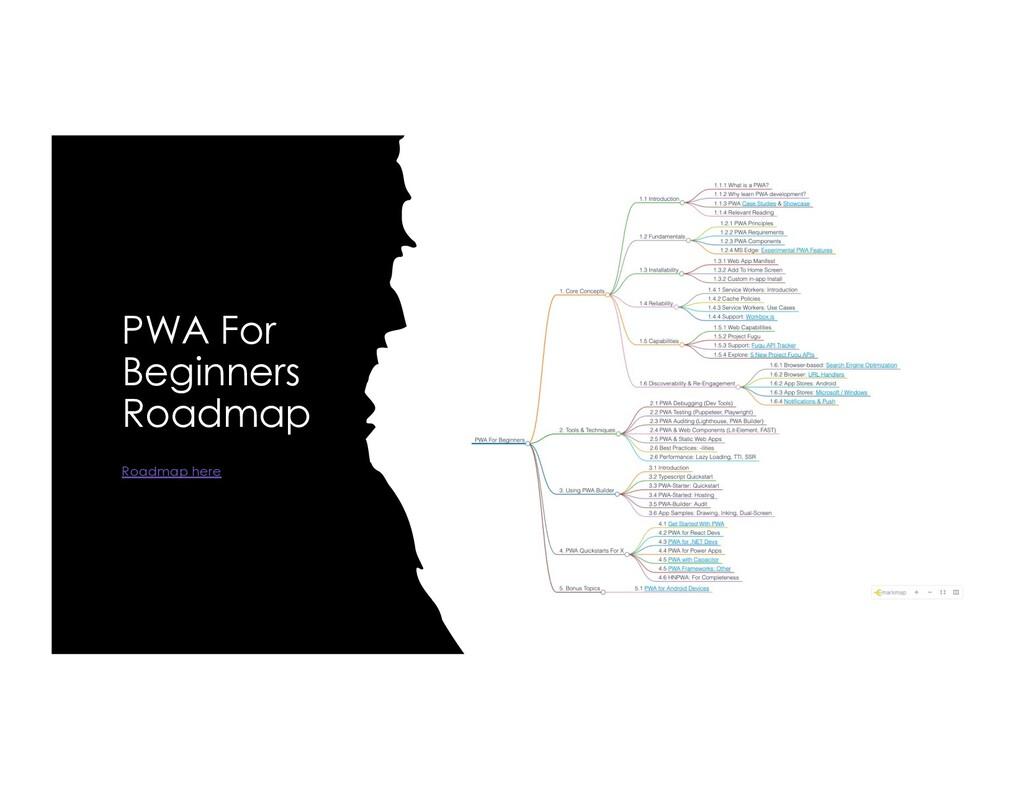 PWA For Beginners Roadmap Roadmap here