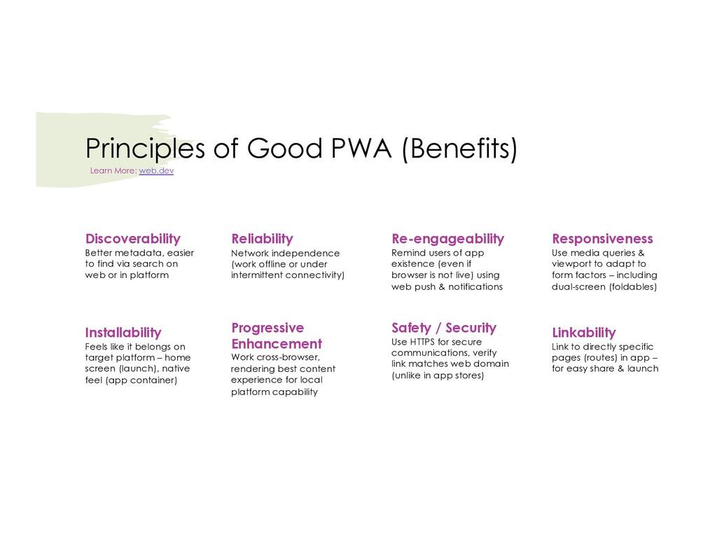 Principles of Good PWA (Benefits) Learn More: w...