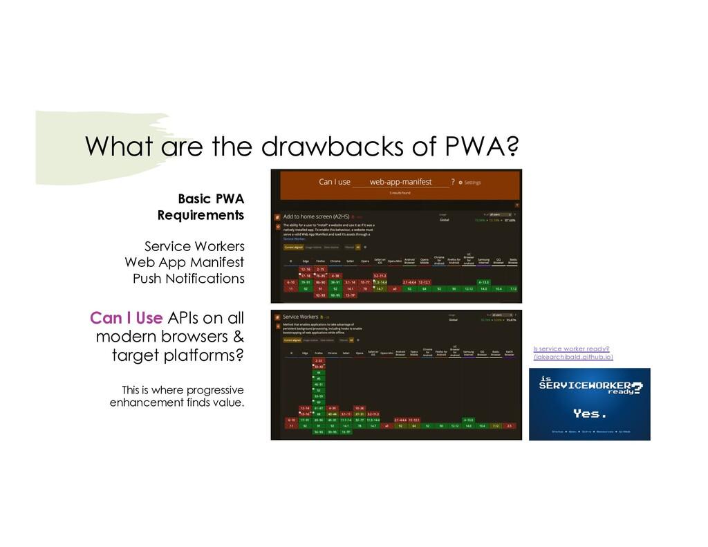 What are the drawbacks of PWA? Basic PWA Requir...