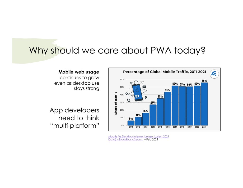 Why should we care about PWA today? Mobile web ...