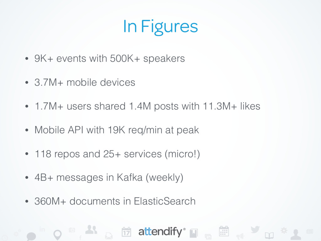In Figures • 9K+ events with 500K+ speakers • 3...