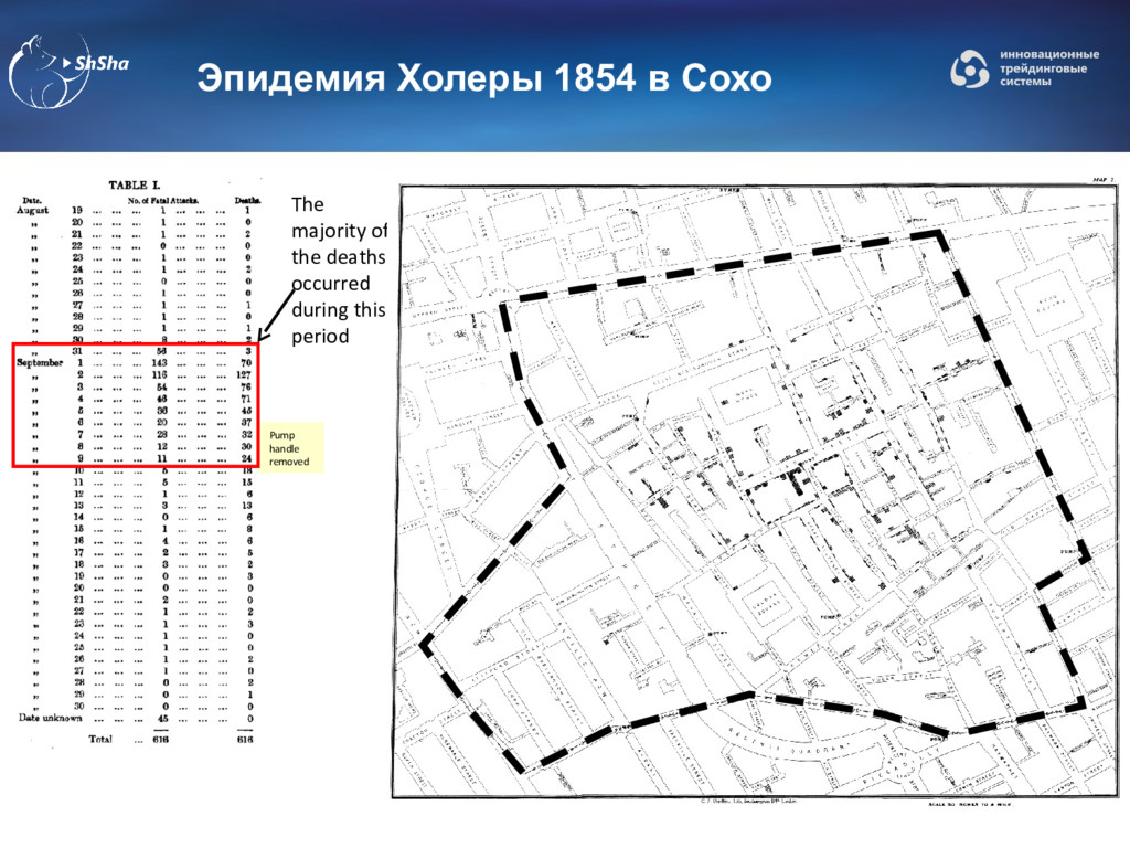 Эпидемия Холеры 1854 в Сохо Pump handle removed...
