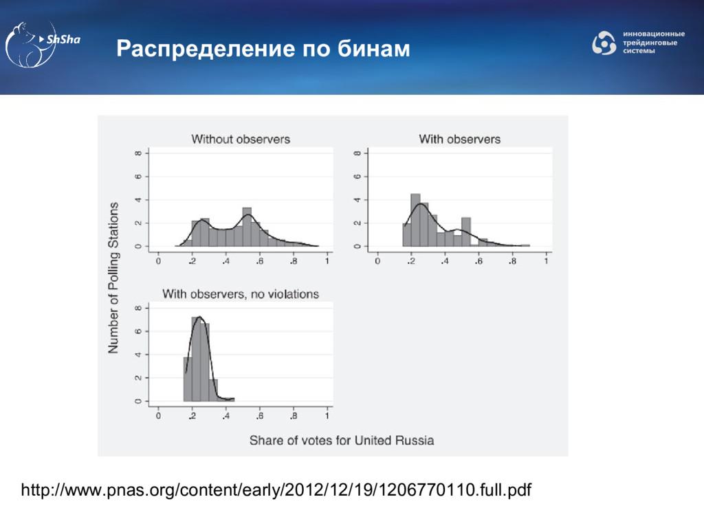 Распределение по бинам http://www.pnas.org/cont...