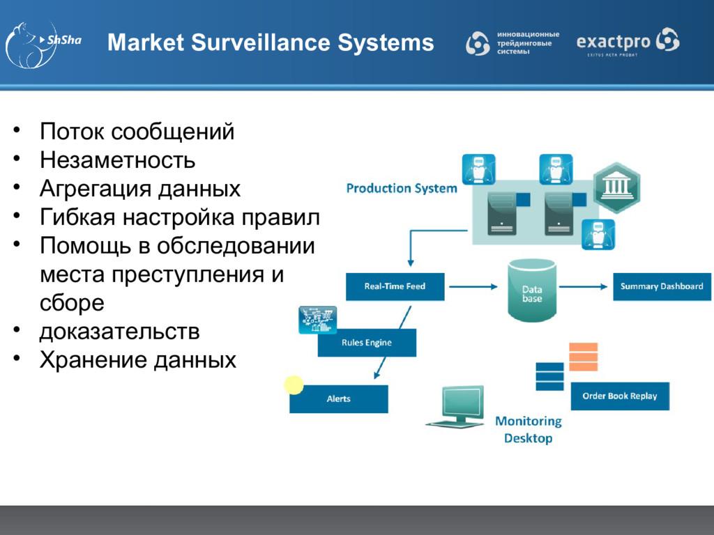 Market Surveillance Systems • Поток сообщений •...