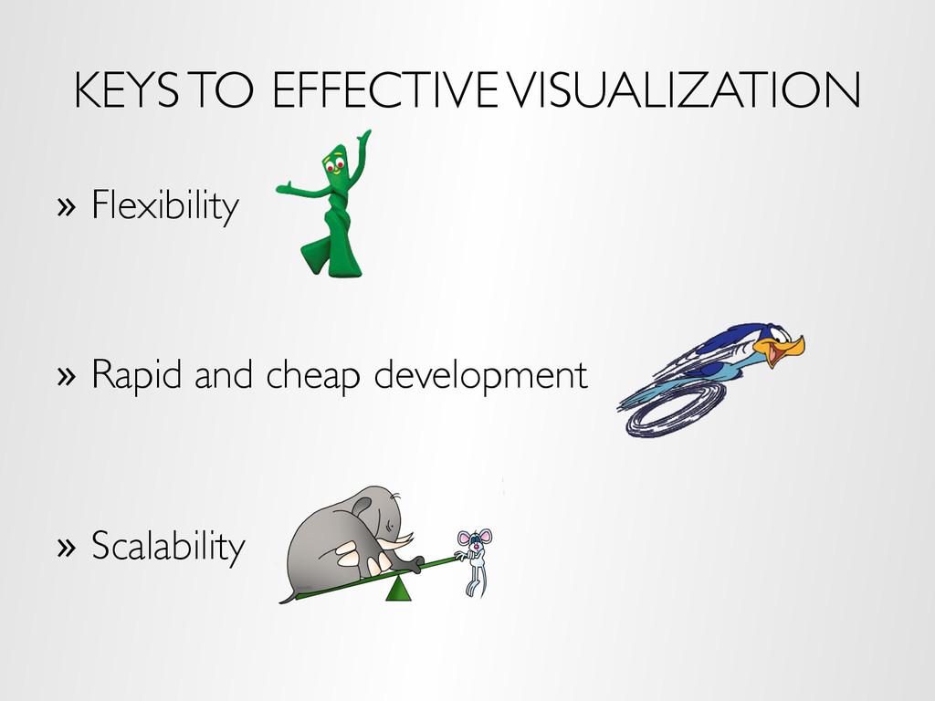 KEYS TO EFFECTIVE VISUALIZATION » Flexibility ...