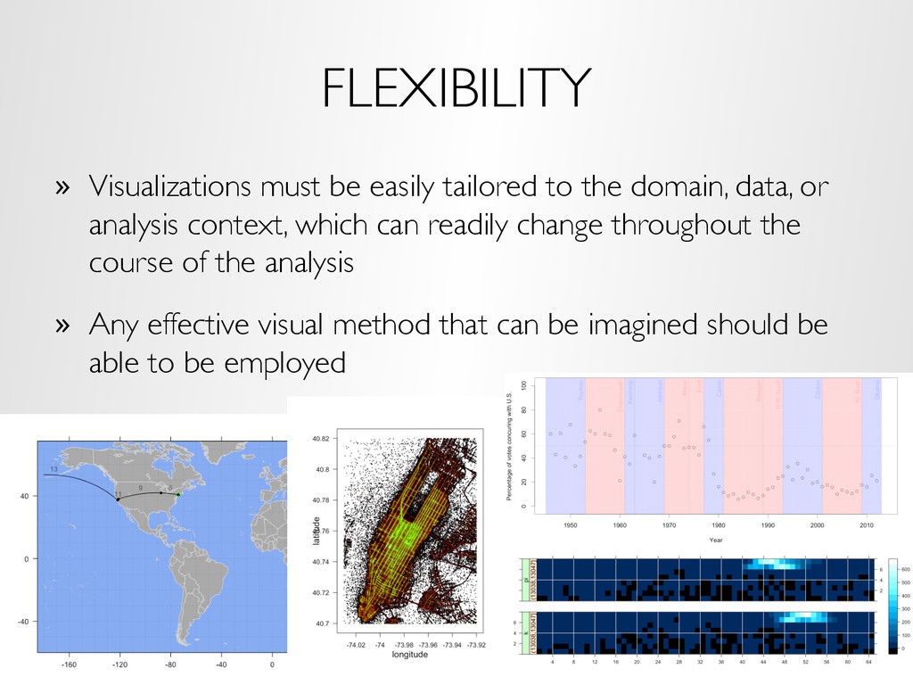 FLEXIBILITY »  Visualizations must be easily ta...