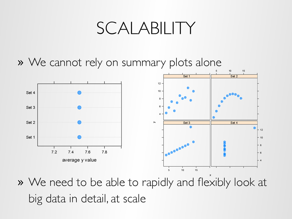 SCALABILITY »  We cannot rely on summary plots ...