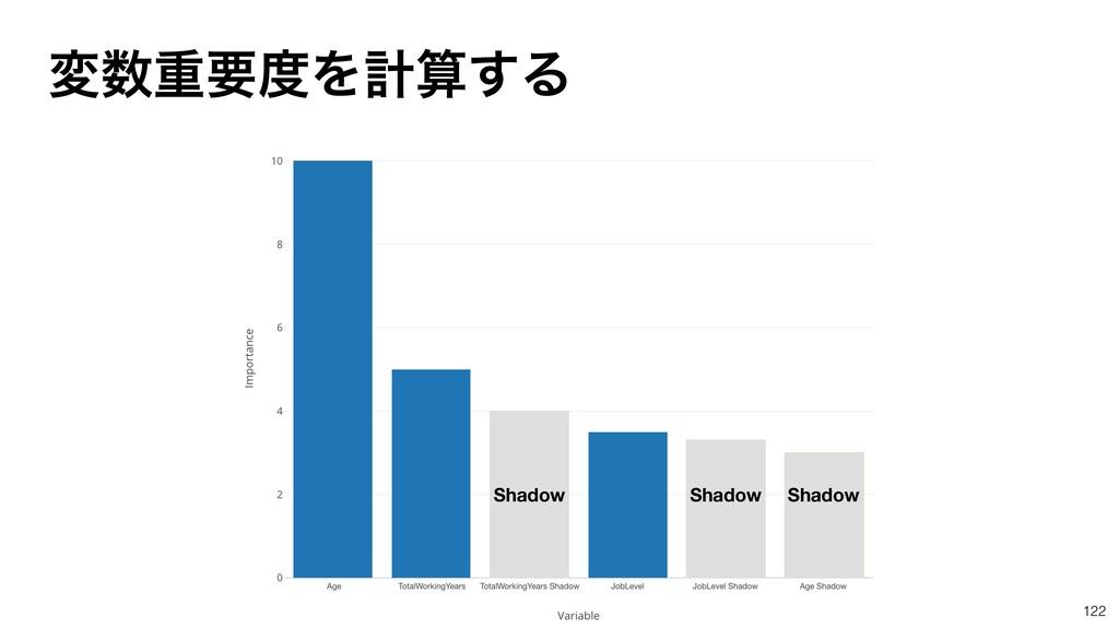 122 มॏཁΛܭ͢Δ Shadow Shadow Shadow