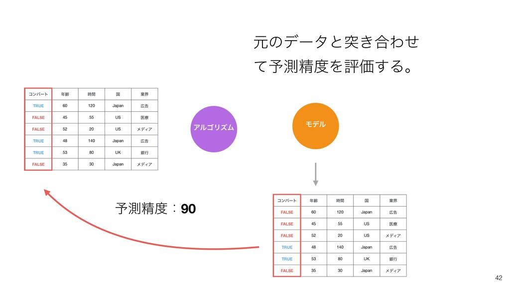 42 ίϯόʔτ ྸ ؒ ࠃ ۀք TRUE 60 120 Japan ࠂ FALSE ...