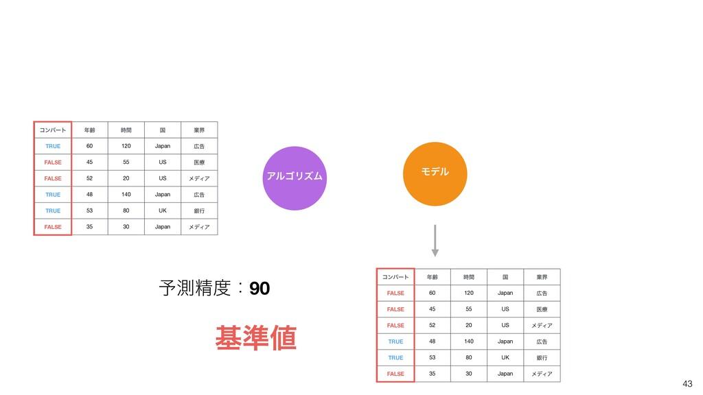 43 ίϯόʔτ ྸ ؒ ࠃ ۀք TRUE 60 120 Japan ࠂ FALSE ...
