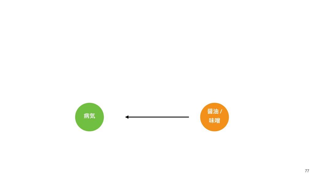 77 පؾ ে༉ / ຯḩ