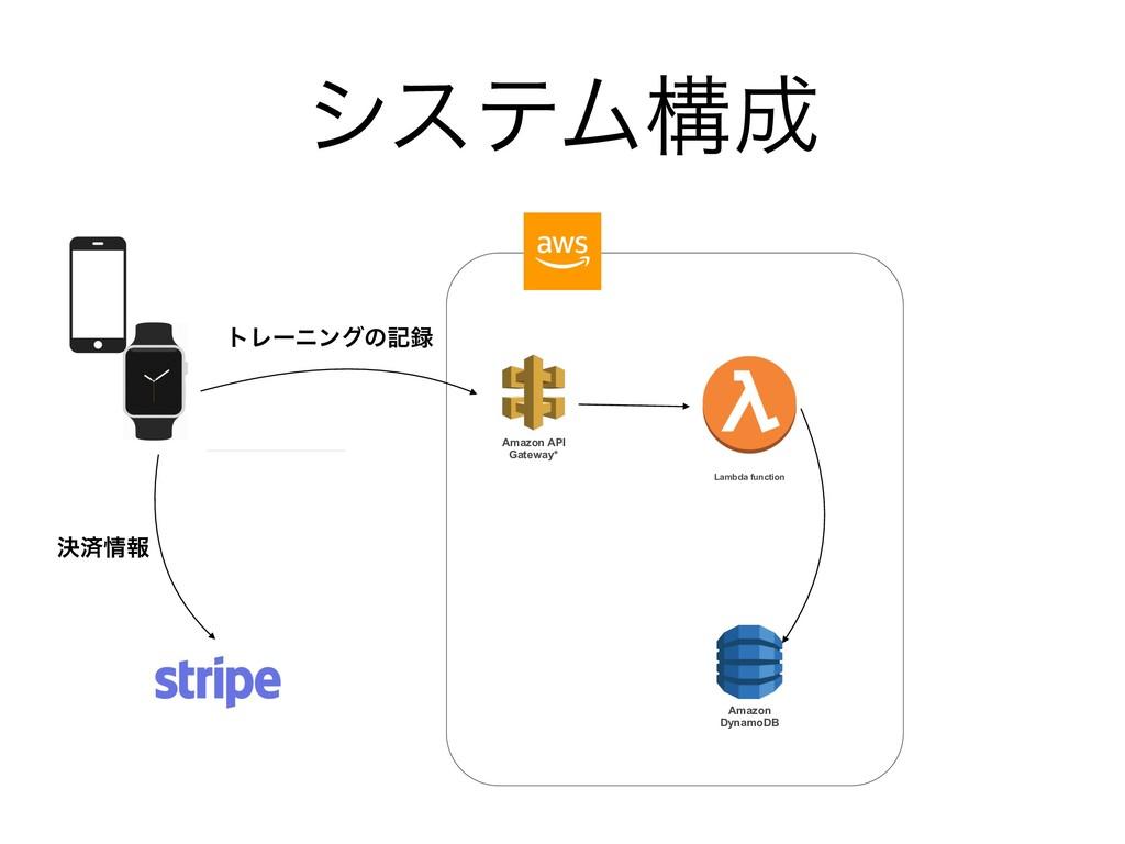 γεςϜߏ Amazon DynamoDB Lambda function Amazon ...