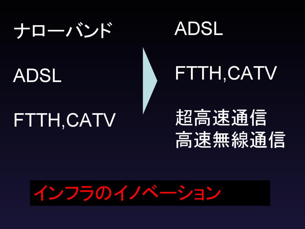 ナローバンド ADSL         FTTH,CATV       ADSL FTTH,C...