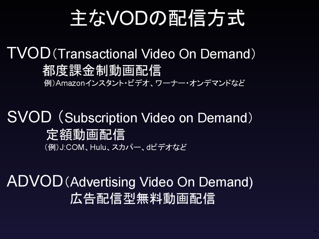* 主なVODの配信方式 TVOD(Transactional Video On Demand...