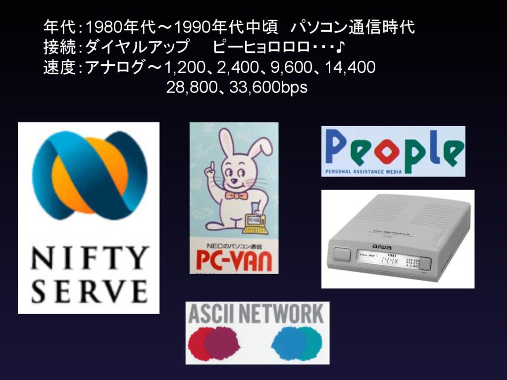 年代:1980年代~1990年代中頃 パソコン通信時代 接続:ダイヤルアップ  ピーヒョロロロ...