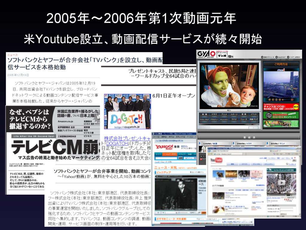 2005年~2006年第1次動画元年 米Youtube設立、動画配信サービスが続々開始