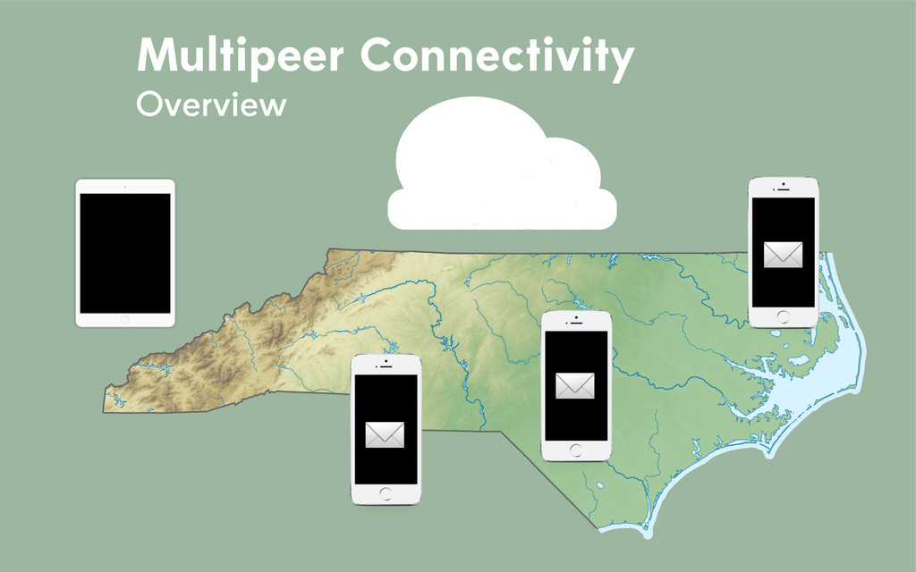 ✉️ ✉️ ✉️ Multipeer Connectivity Overview ✉️