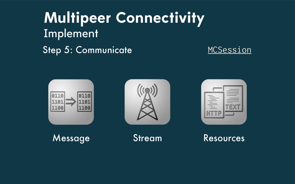 Multipeer Connectivity Implement MCSession Step...