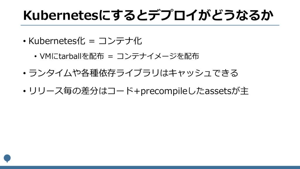 Kubernetesにするとデプロイがどうなるか • Kubernetes化 = コンテナ化 ...