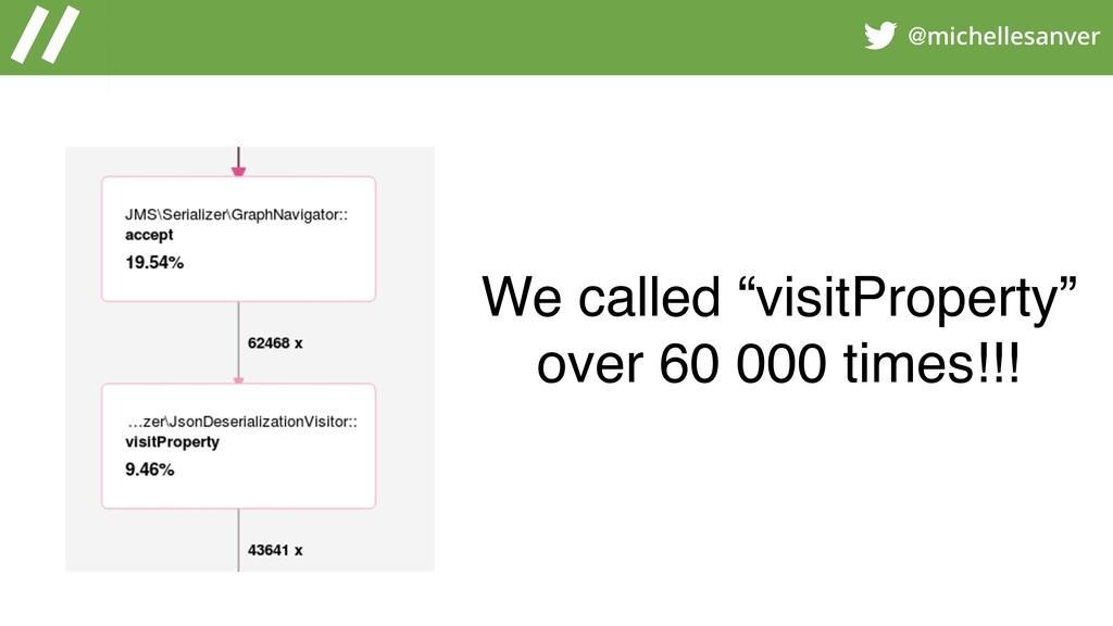 """@michellesanver We called """"visitProperty"""" over ..."""