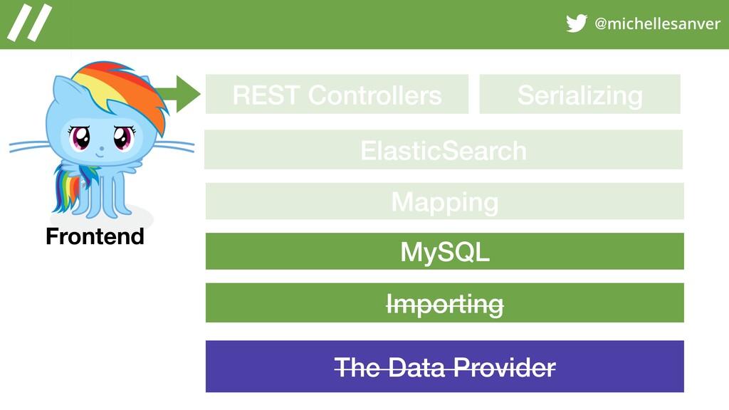 @michellesanver REST Controllers ElasticSearch ...