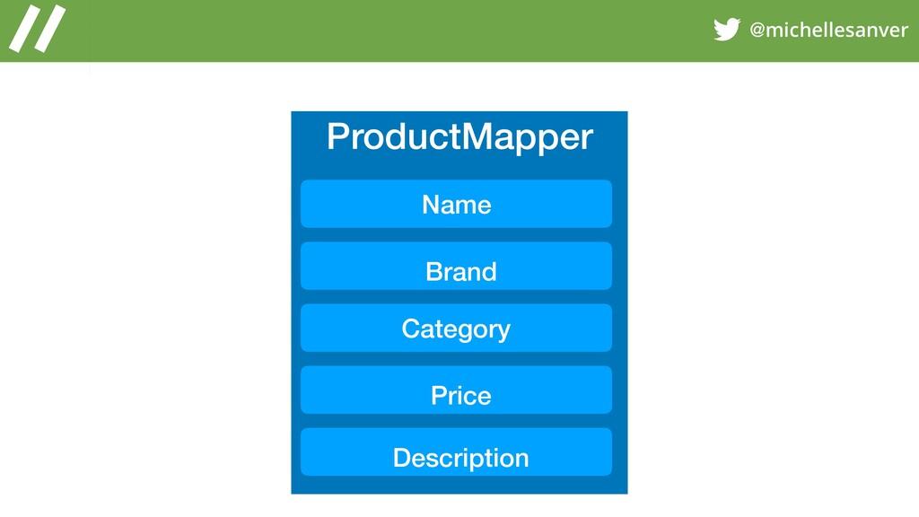 @michellesanver ProductMapper Name Category Bra...