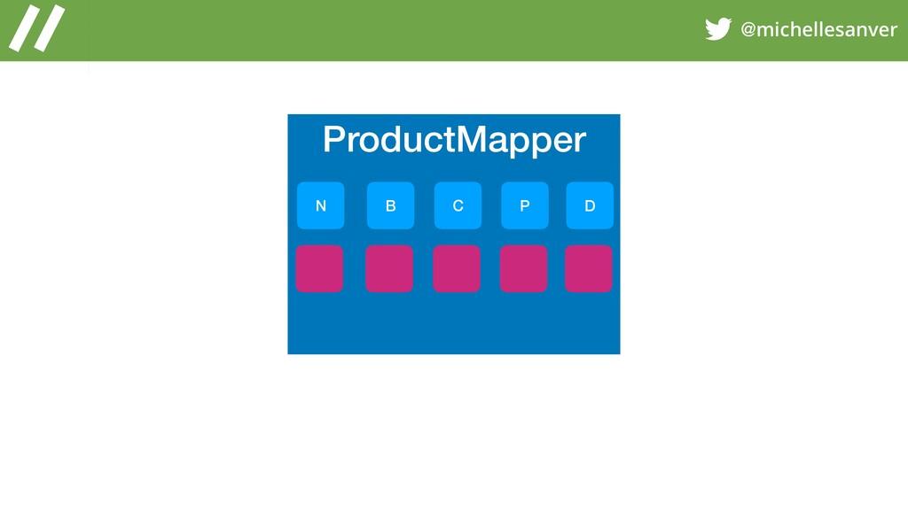 @michellesanver ProductMapper N B C P D