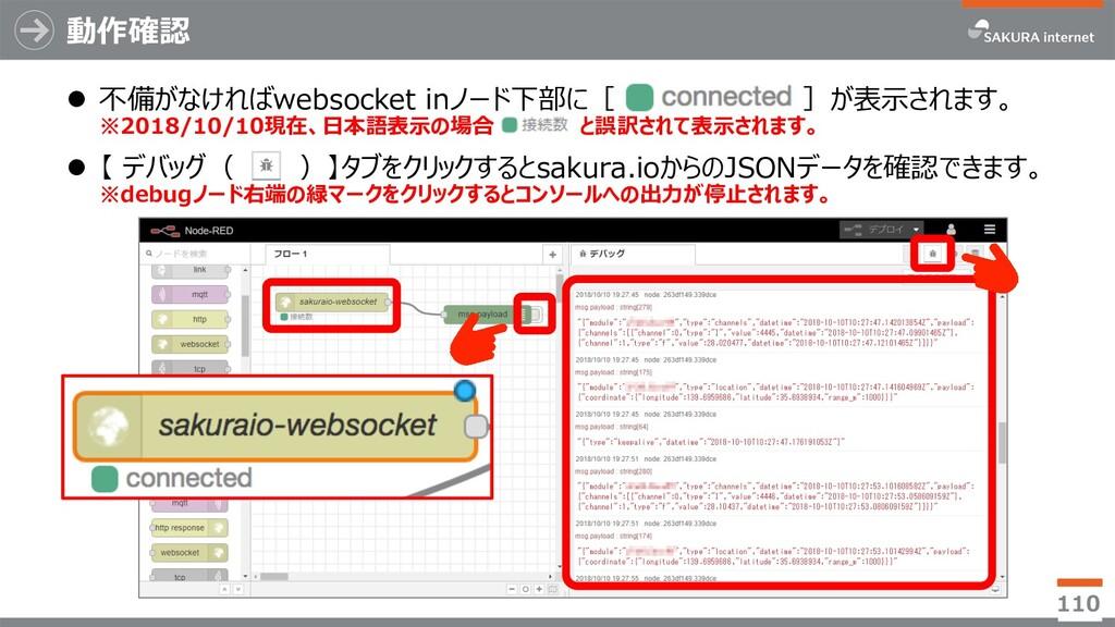 動作確認 l 不備がなければwebsocket inノード下部に[ ]が表⽰されます。 ※20...
