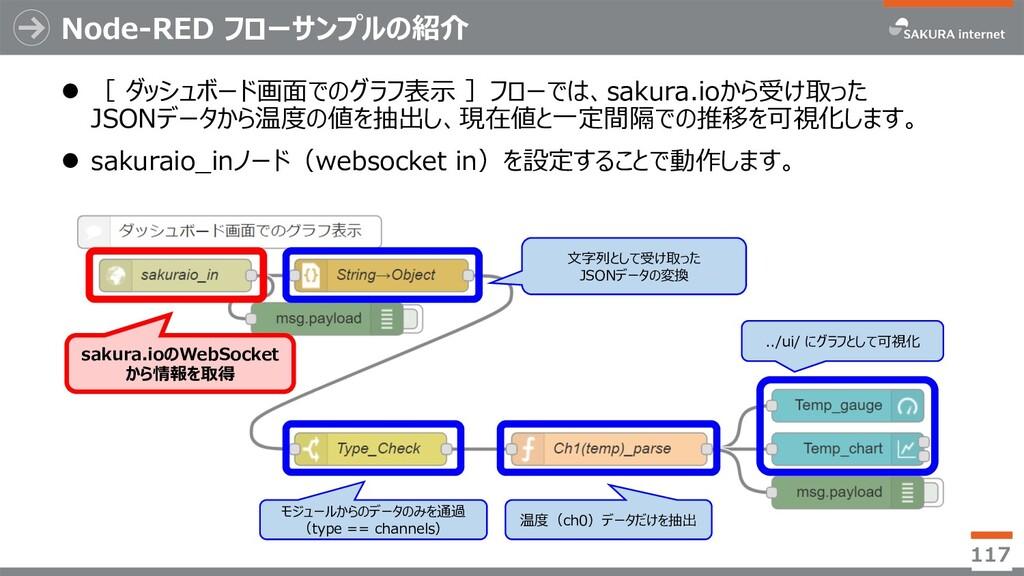 l [ ダッシュボード画⾯でのグラフ表⽰ ]フローでは、sakura.ioから受け取った JS...