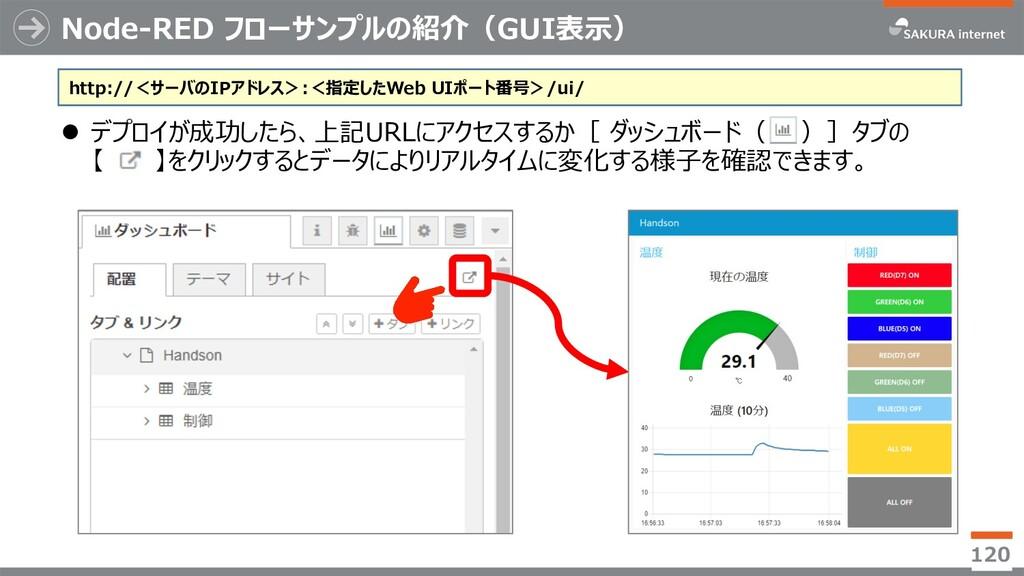 Node-RED フローサンプルの紹介(GUI表⽰) l デプロイが成功したら、上記URLにア...