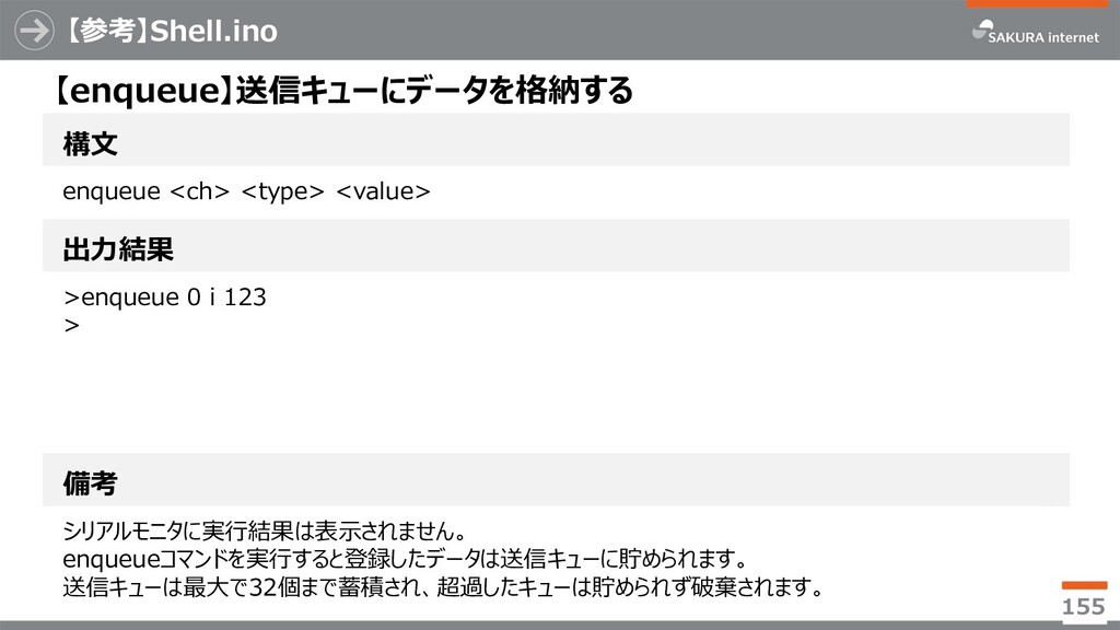 【参考】Shell.ino 155 構⽂ 【enqueue】送信キューにデータを格納する 出⼒...