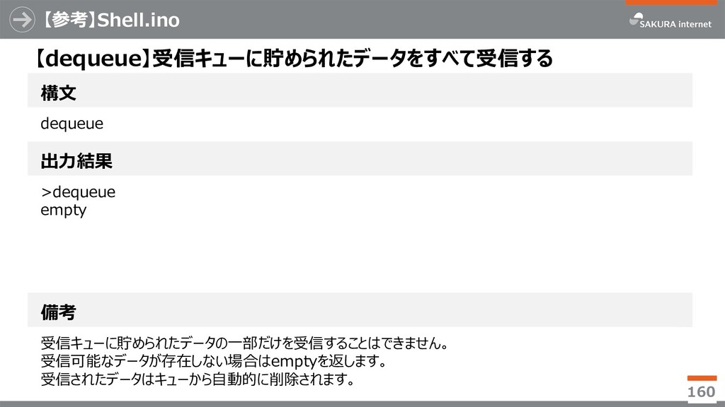 【参考】Shell.ino 160 構⽂ 【dequeue】受信キューに貯められたデータをすべ...