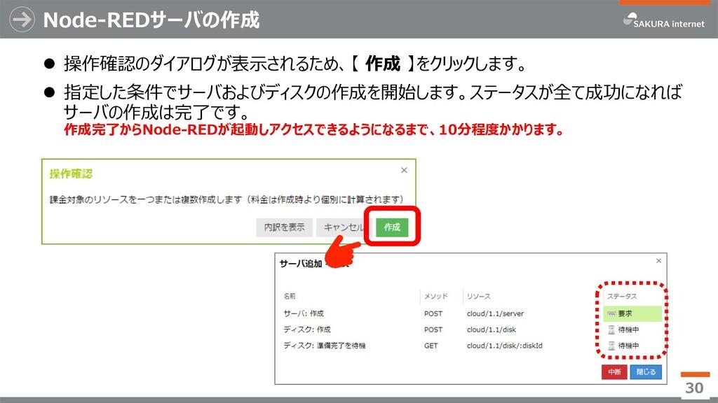 Node-REDサーバの作成 l 操作確認のダイアログが表⽰されるため、【 作成 】をクリック...