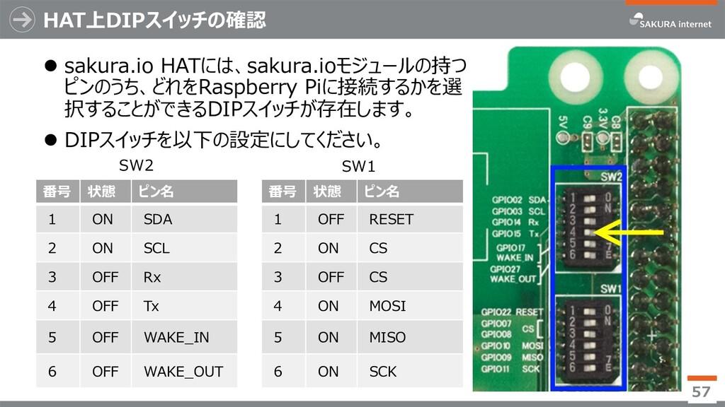 HAT上DIPスイッチの確認 l sakura.io HATには、sakura.ioモジュール...