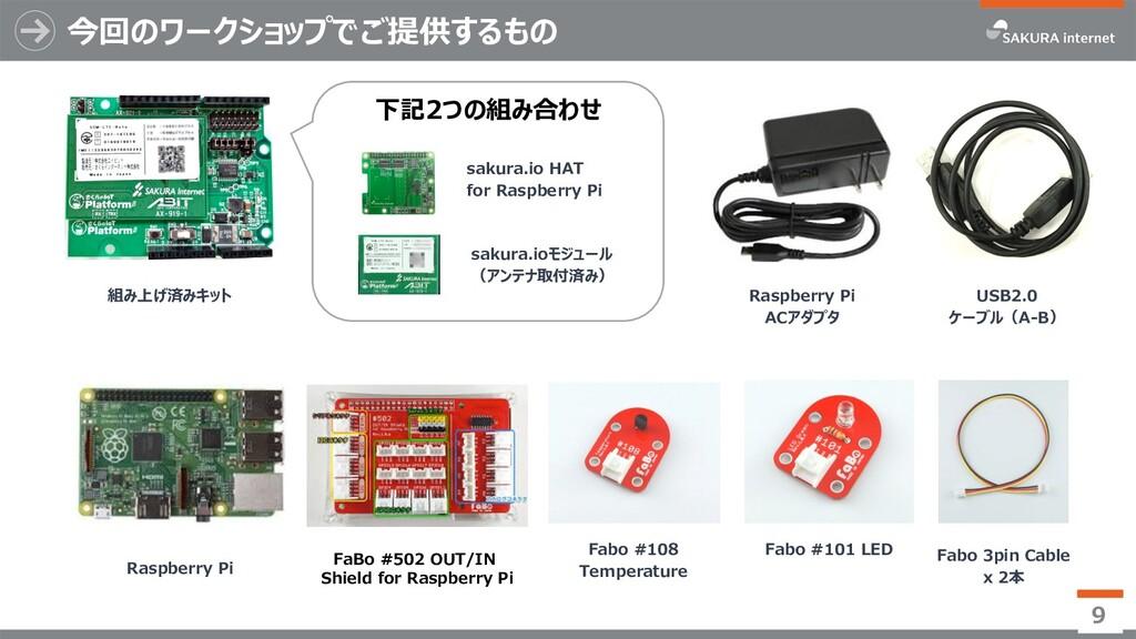 今回のワークショップでご提供するもの 9 組み上げ済みキット USB2.0 ケーブル(A-B)...