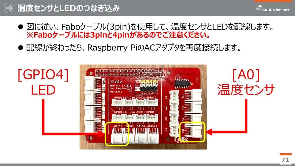 温度センサとLEDのつなぎ込み l 図に従い、Faboケーブル(3pin)を使⽤して、温度セン...