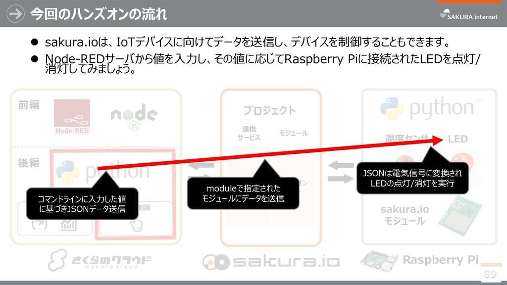 今回のハンズオンの流れ 89 温度センサ sakura.io モジュール Raspberry ...