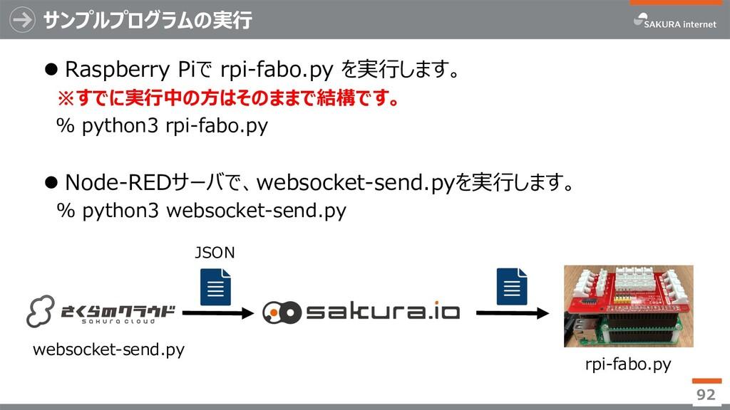 サンプルプログラムの実⾏ l Raspberry Piで rpi-fabo.py を実⾏します...