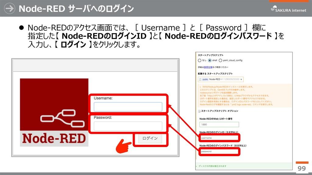 Node-RED サーバへのログイン l Node-REDのアクセス画⾯では、[ Userna...