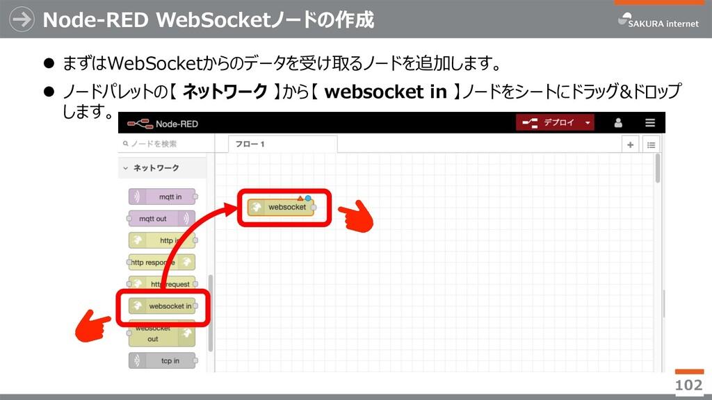 Node-RED WebSocketノードの作成 l まずはWebSocketからのデータを受...