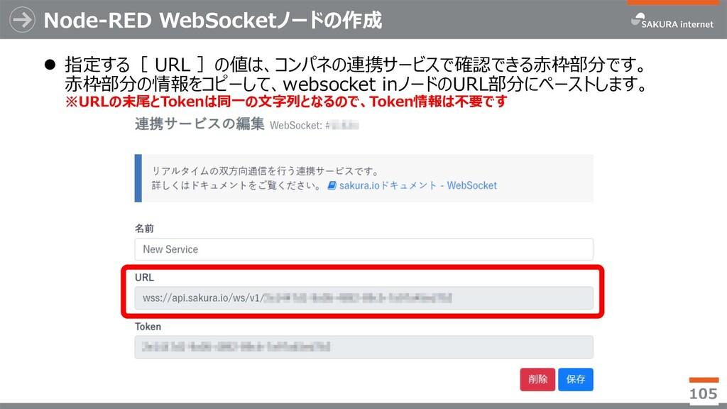 Node-RED WebSocketノードの作成 l 指定する[ URL ]の値は、コンパネの...