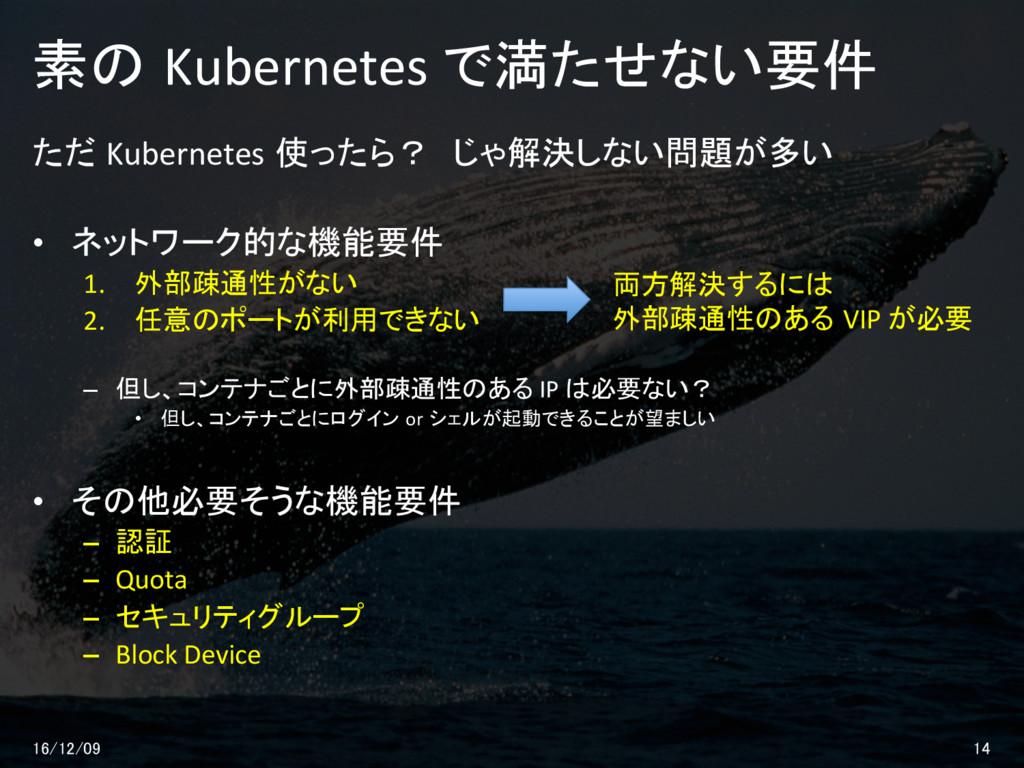 素の Kubernetes で満たせない要件 ただ Kubernetes 使ったら? じゃ解決...