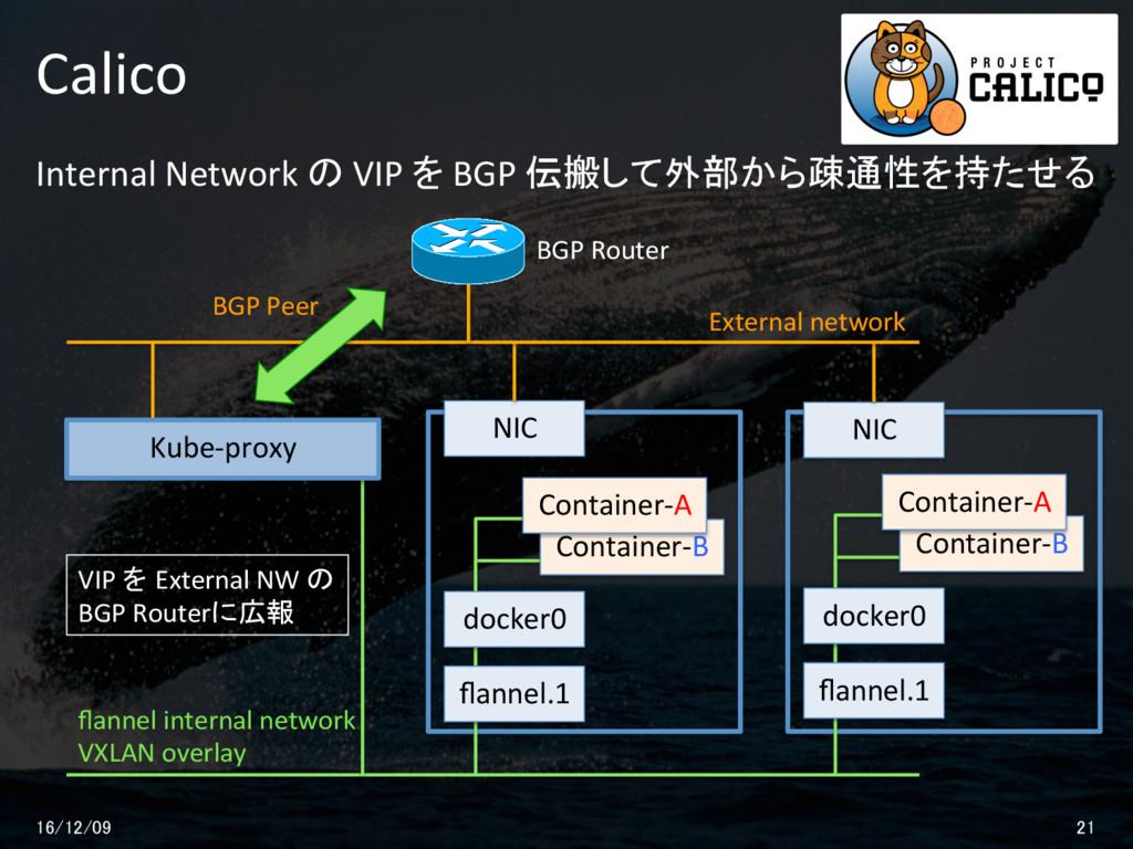 Internal Network の VIP を BGP 伝搬して外部から疎通性を持たせる C...