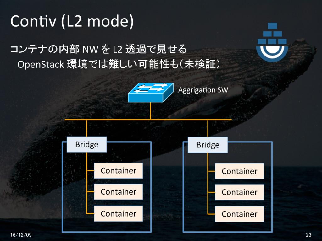 ConPv (L2 mode) コンテナの内部 NW を L2 透過で見せる  OpenSta...