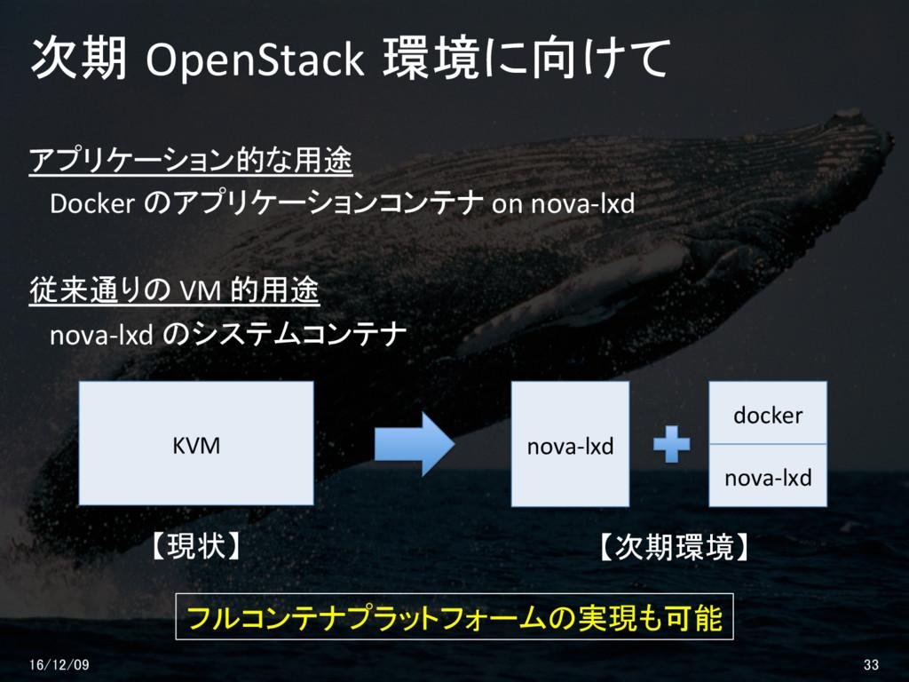 次期 OpenStack 環境に向けて アプリケーション的な用途  Docker のアプリケー...